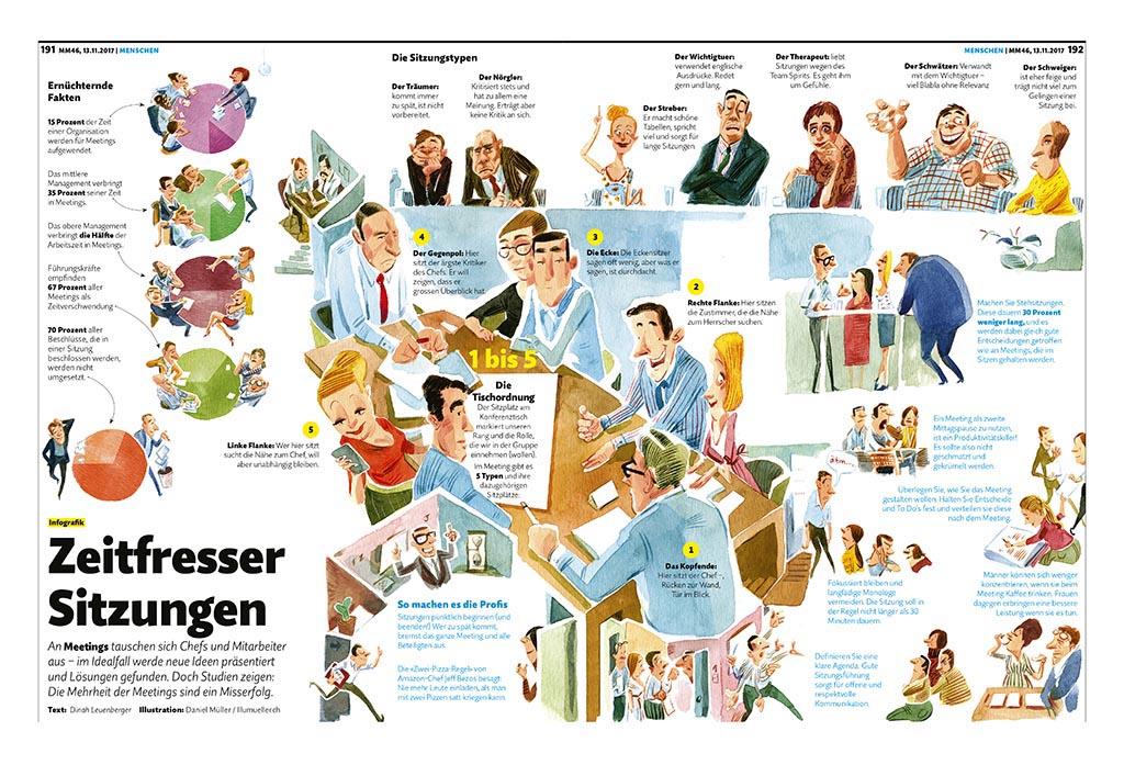 Migros Magazin Pdf
